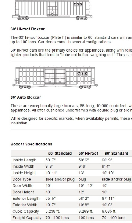 Passenger and freight car dimensions