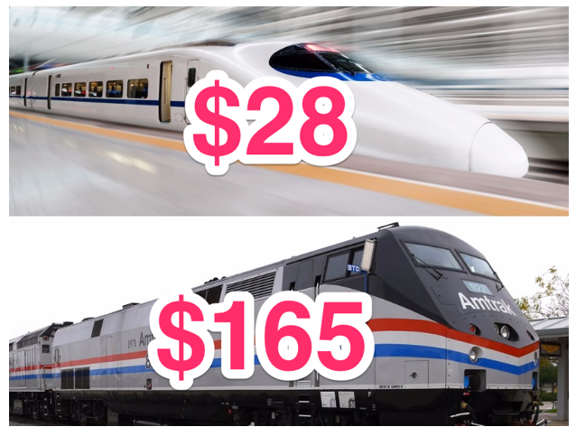 High Speed Trains China America